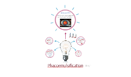 What is Phacoemulsification