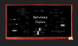 Сервисы в Сбербанке