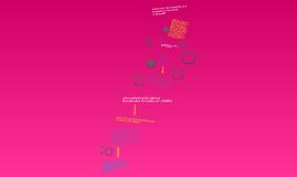 caractesistiqkaz de algUnas biomoLecuLaz formadas por CHON!!♥