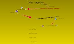 Copy of Adjectives ending in ísimo