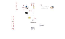 Copy of La estratégia de la filial exterior