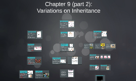Chapter 9 (part 2): Variations on Inheritance
