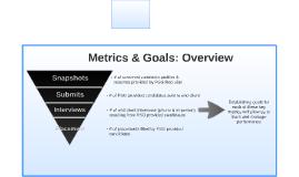Metrics & Goals: Overview