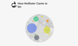 How Hollister Came to be: