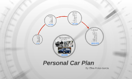 Personal Car Plan