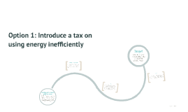 Option 1: Introduce a tax on using energy inefficiently