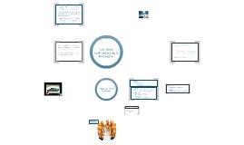 Copy of Los 7 movimientos de la Innovación.