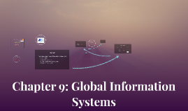 Copy of Copy of Chapter 9: Global Information Systems