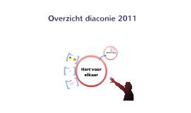 presentatie 2012