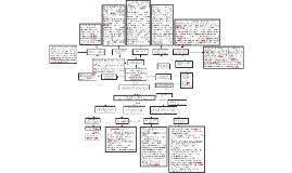 Sobre el origen y fundamento de los sistemas de control de c