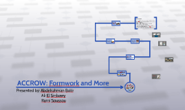 ACCROW: Formwrok and More