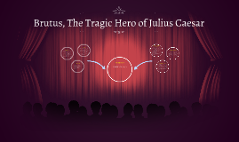 Brutus, The Tragic Hero of Julius Caesar