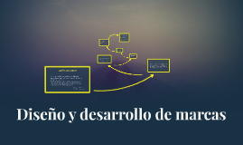 Copy of Diseño y desarrollo de marcas