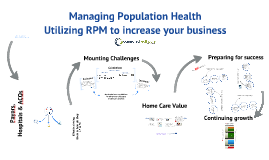 Managing Population Health - Utilizing Telehealth to Increase Your Business