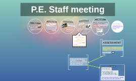 P.E staff meeting