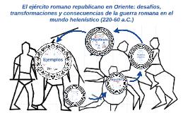 El ejército romano republicano en Oriente: desafíos, transformaciones y consecuencias de la guerra romana en el mundo helenístico (220-60 a.C.)