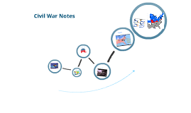 Civil War Notes