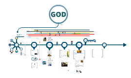 Copy of Why won't God show himself?