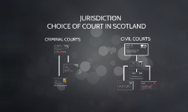 JURISDICTION - CHOICE OF COURT IN SCOTLAND