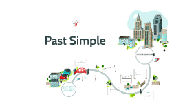 Copy of Past Simple