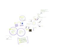 Tussentijdse evaluatie team Communicatie - academie J&C