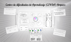 Plan Programa: Centro de dificultades de aprendizaje (CENDA) Amparo
