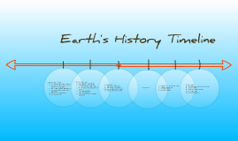 Copy of History of Earth