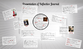 Presentation of Reflective Journal