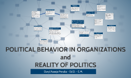 Copy of POLITICAL BEHAVIOR IN ORGANIZATIONS and