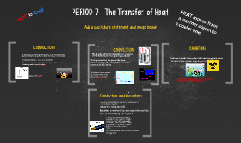 PERIOD 7:  The Transfer of Heat