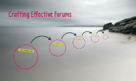 Crafting Effective Forums