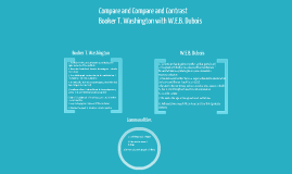 dubois vs washington essay