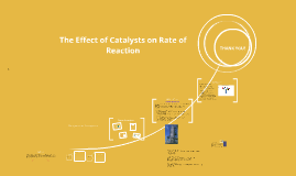 The Effect of Catalysts on Rate of Reaction
