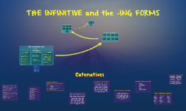 THE INFINITIVE and the –ING FORMS