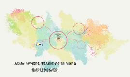 AVID: WHERE TEACHING IS YOUR SUPERPOWER!