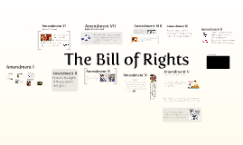 Copy of The Bill of Rights