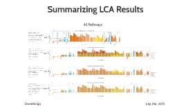 Version 1 Summarizing LCA Results (July 21st, 2015)