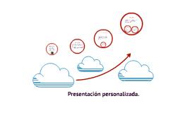 Presentación personalizada.