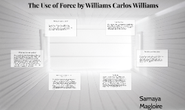 The Use of Force by Williams Carlos Williams
