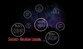 Success- Abraham Lincoln.