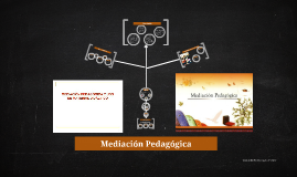 Copy of Mediación Pedagógica