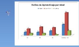 Copy of Abordaje del aprendizaje con técnicas kinestésicas.