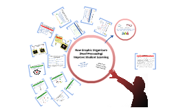 How Graphic Organizers Improve Student Learning
