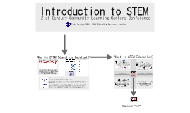 Copy of What is STEM Education?