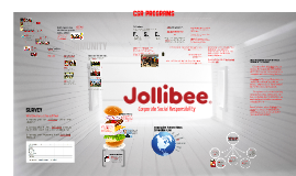 jollibee foods corporation strategic management case The tactical & strategic report on jollibee foods has the following coverage:- report contents :- the report has three main constituent parts, the corporate data, the market research data, and the business planning tools.