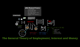 Copy of The General Theory of Employment, Interest, and Money