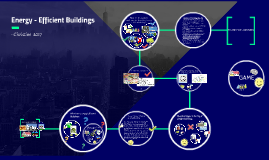 Energy - Efficient Buildings