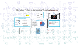 The Library's Role in Connecting Users to eResources