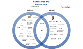 Copy of personalhistorical figure ccot project by victor pulido on copy of renaissance and reformation venn diagram ccuart Choice Image