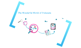 The Wonderful World of Podcasts